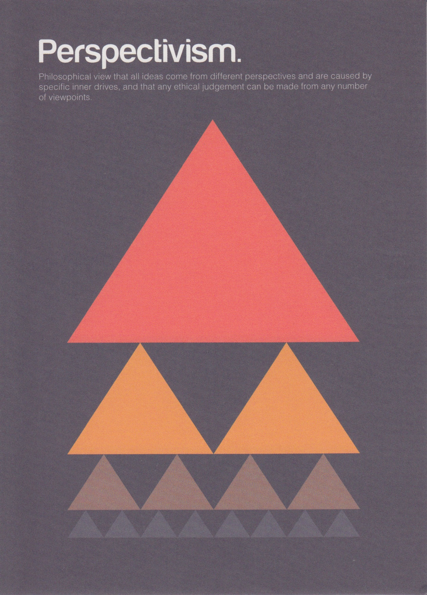 philographics-perspectivism